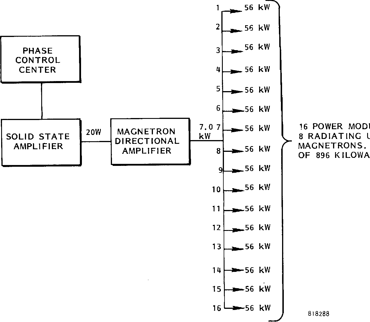 Figure 4-4 from Satellite Power System (SPS) magnetron tube ... on ammeter schematic, diode schematic, parts schematic, door schematic, magneto schematic, light schematic, capacitor schematic, compressor schematic, tube schematic, control panel schematic, radar schematic, lcd schematic, oven schematic, transistor schematic, spring schematic, solenoid schematic, receiver schematic, power schematic, lamp schematic, transducer schematic,