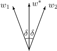 Figure 2 for A Local Convergence Theory for Mildly Over-Parameterized Two-Layer Neural Network