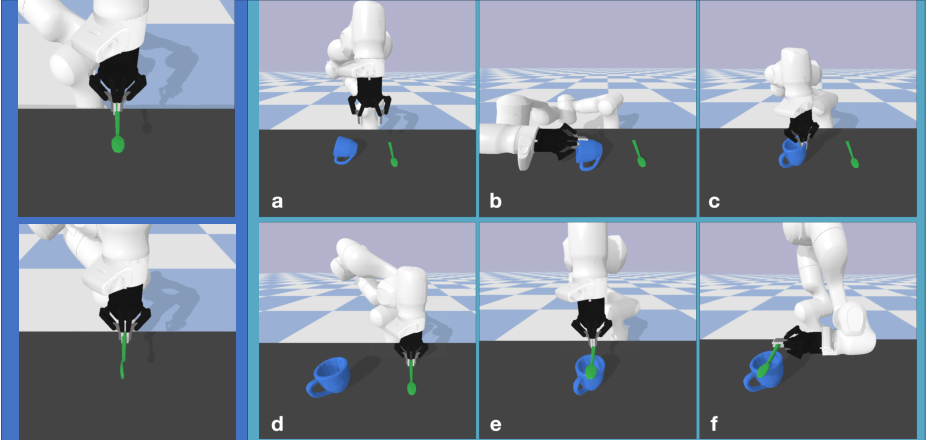 Figure 1 for Learning to Regrasp by Learning to Place