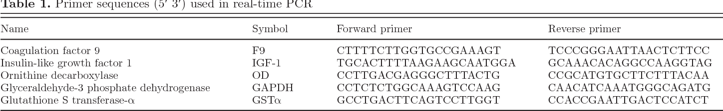 Table 1. Primer sequences (5′ 3′) used in real-time PCR