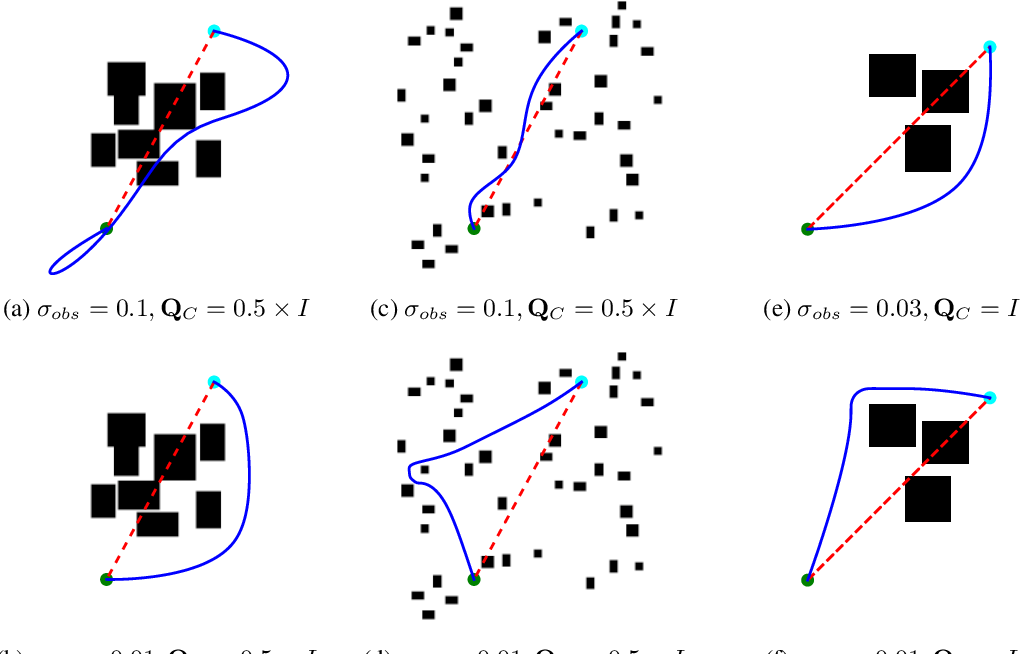 Figure 1 for Differentiable Gaussian Process Motion Planning