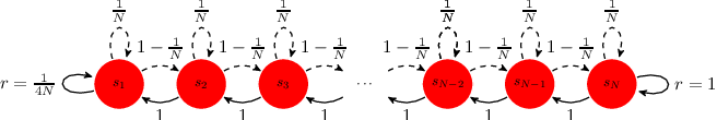 Figure 1 for Tighter Problem-Dependent Regret Bounds in Reinforcement Learning without Domain Knowledge using Value Function Bounds