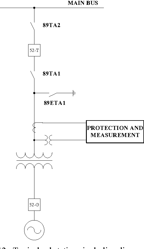 Figure 12 From Main Considerations In The Protection System Design