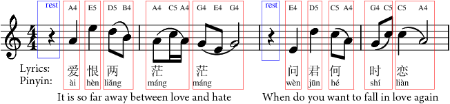 Figure 1 for Neural Melody Composition from Lyrics