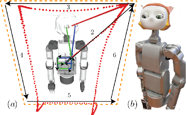 Figure 1 for Prioritized Kinematic Control of Joint-Constrained Head-Eye Robots using the Intermediate Value Approach