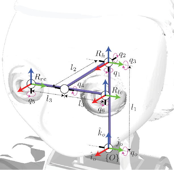 Figure 2 for Prioritized Kinematic Control of Joint-Constrained Head-Eye Robots using the Intermediate Value Approach