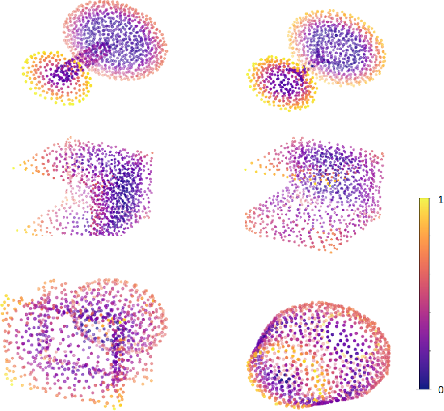 Figure 3 for 3DTI-Net: Learn Inner Transform Invariant 3D Geometry Features using Dynamic GCN