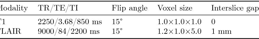 Figure 2 for Location Sensitive Deep Convolutional Neural Networks for Segmentation of White Matter Hyperintensities