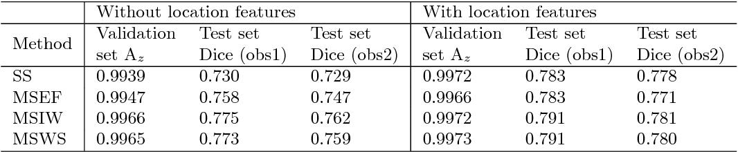 Figure 4 for Location Sensitive Deep Convolutional Neural Networks for Segmentation of White Matter Hyperintensities