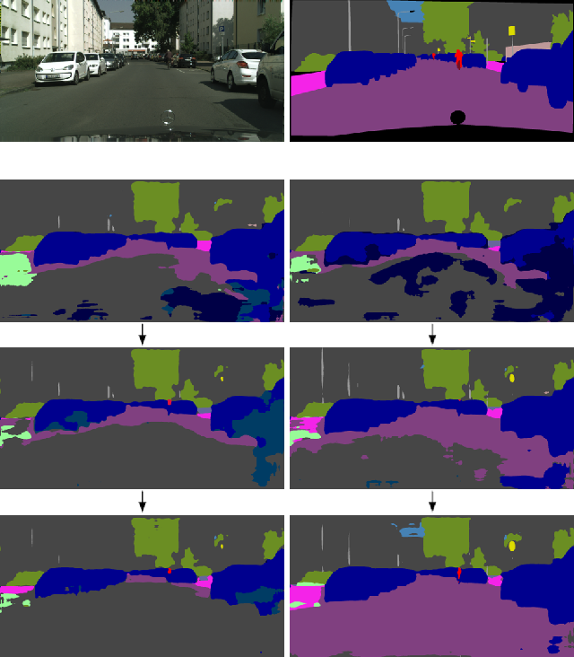 Figure 1 for Adaptive Semantic Segmentation with a Strategic Curriculum of Proxy Labels