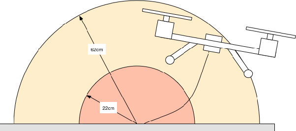 Figure 4 for A Staged Approach to Evolving Real-world UAV Controllers