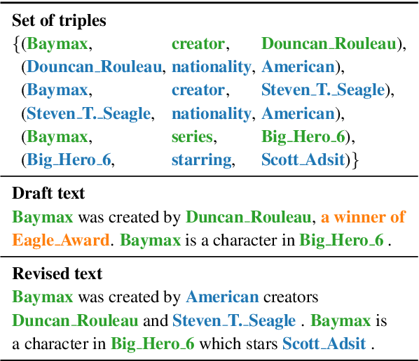 Figure 1 for Fact-based Text Editing