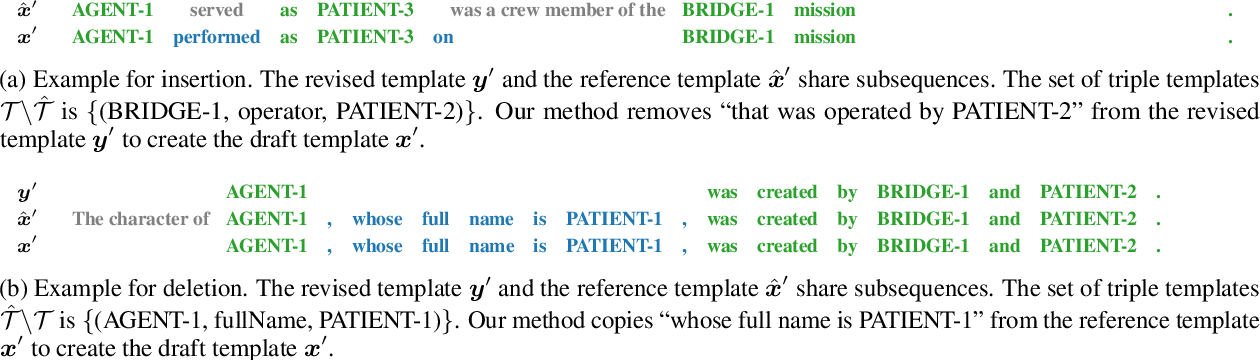 Figure 3 for Fact-based Text Editing