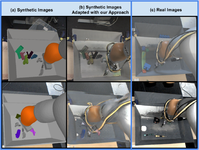 Figure 1 for Using Simulation and Domain Adaptation to Improve Efficiency of Deep Robotic Grasping