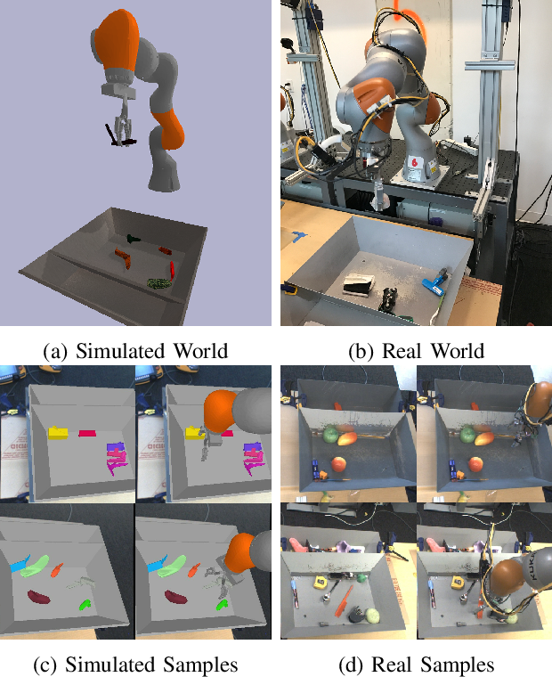Figure 2 for Using Simulation and Domain Adaptation to Improve Efficiency of Deep Robotic Grasping