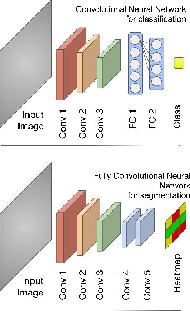 Figure 1 for Almost instant brain atlas segmentation for large-scale studies