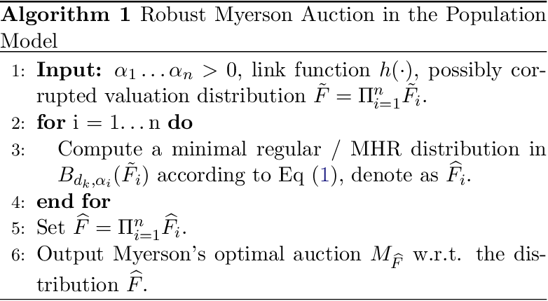 Figure 2 for Robust Learning of Optimal Auctions