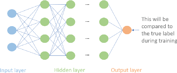 Figure 1 for Deep learning for photoacoustic imaging: a survey