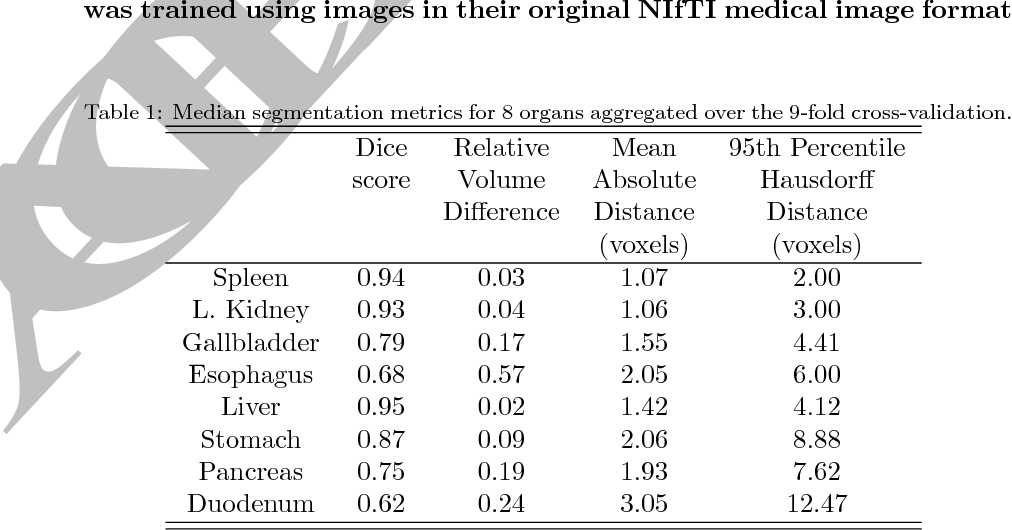 Figure 2 for NiftyNet: a deep-learning platform for medical imaging
