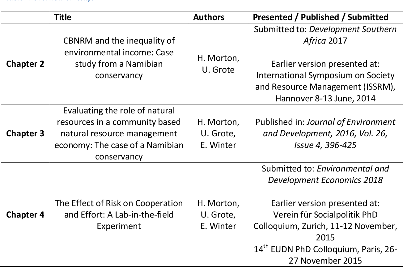 PDF] Economic development and natural resource consumption