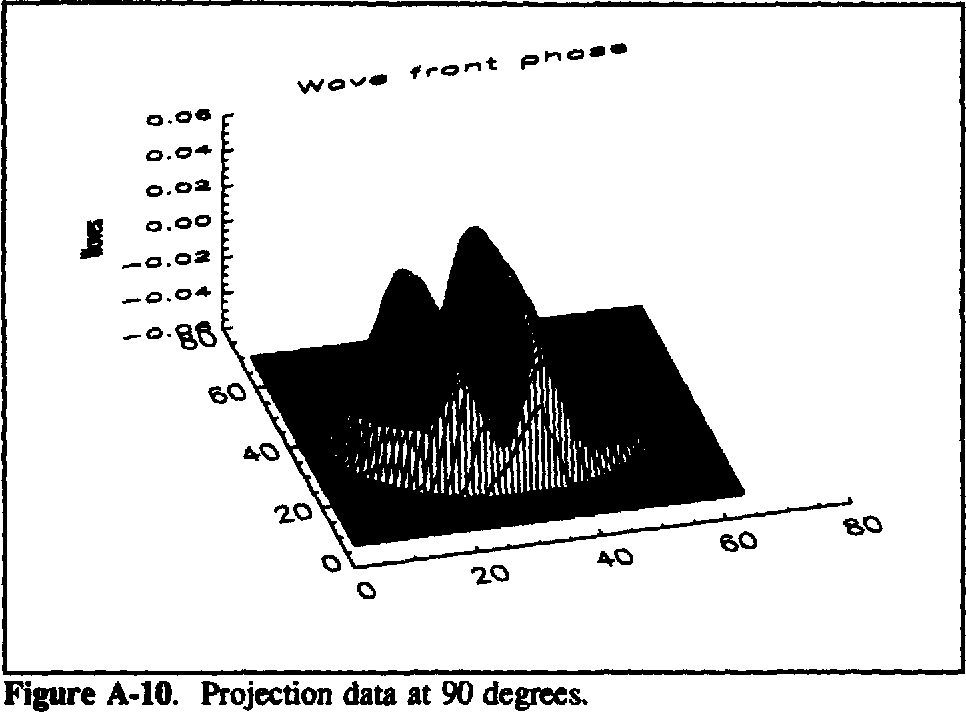figure A-10