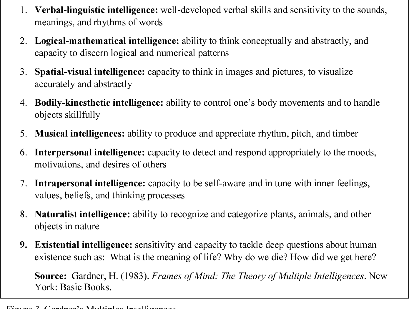 Figure 3 from Theories and Frameworks for Online Education: Seeking