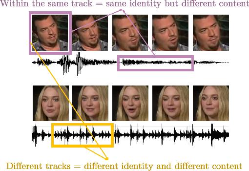 Figure 1 for Disentangled Speech Embeddings using Cross-modal Self-supervision