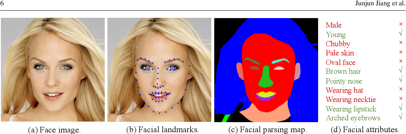 Figure 3 for Deep Learning-based Face Super-resolution: A Survey