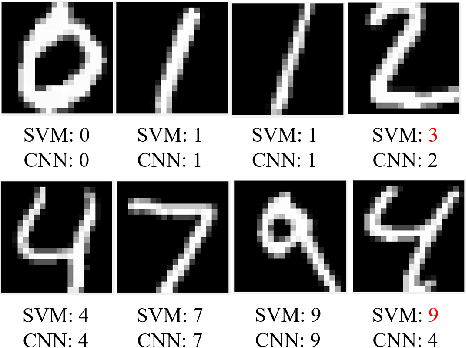 Figure 3 for Delay Analysis of Wireless Federated Learning Based on Saddle Point Approximation and Large Deviation Theory