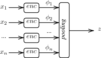 Figure 3 for Zero-shot Sim-to-Real Transfer with Modular Priors