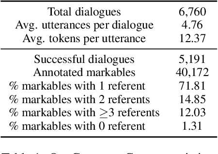 Figure 2 for A Linguistic Analysis of Visually Grounded Dialogues Based on Spatial Expressions