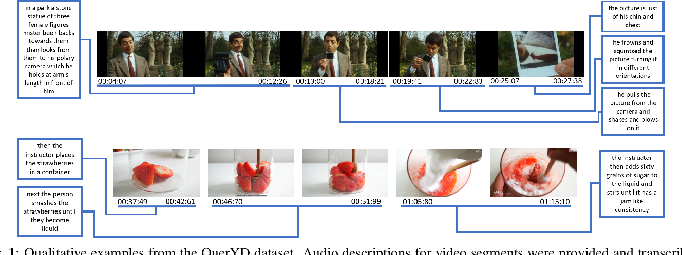 Figure 1 for QuerYD: A video dataset with high-quality textual and audio narrations