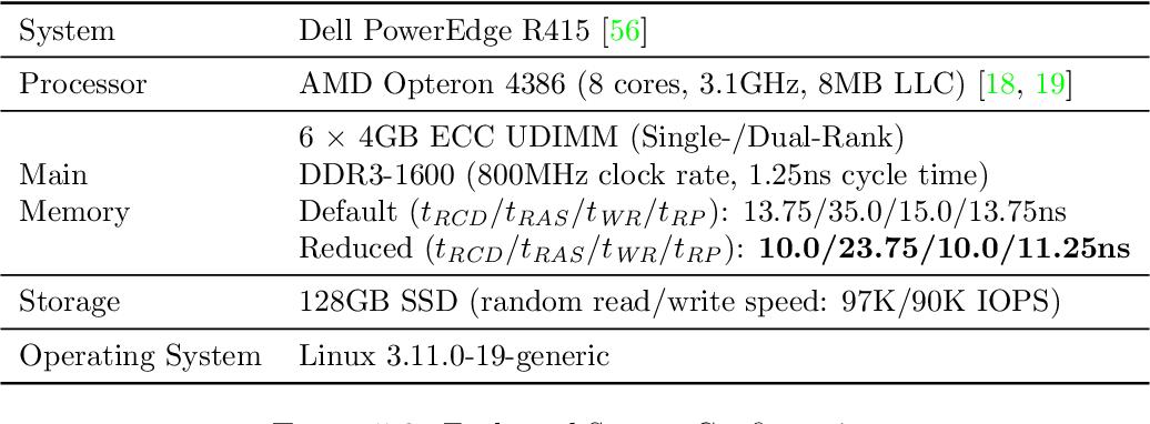 Dell Poweredge Server Comparison Chart 2018 Pdf