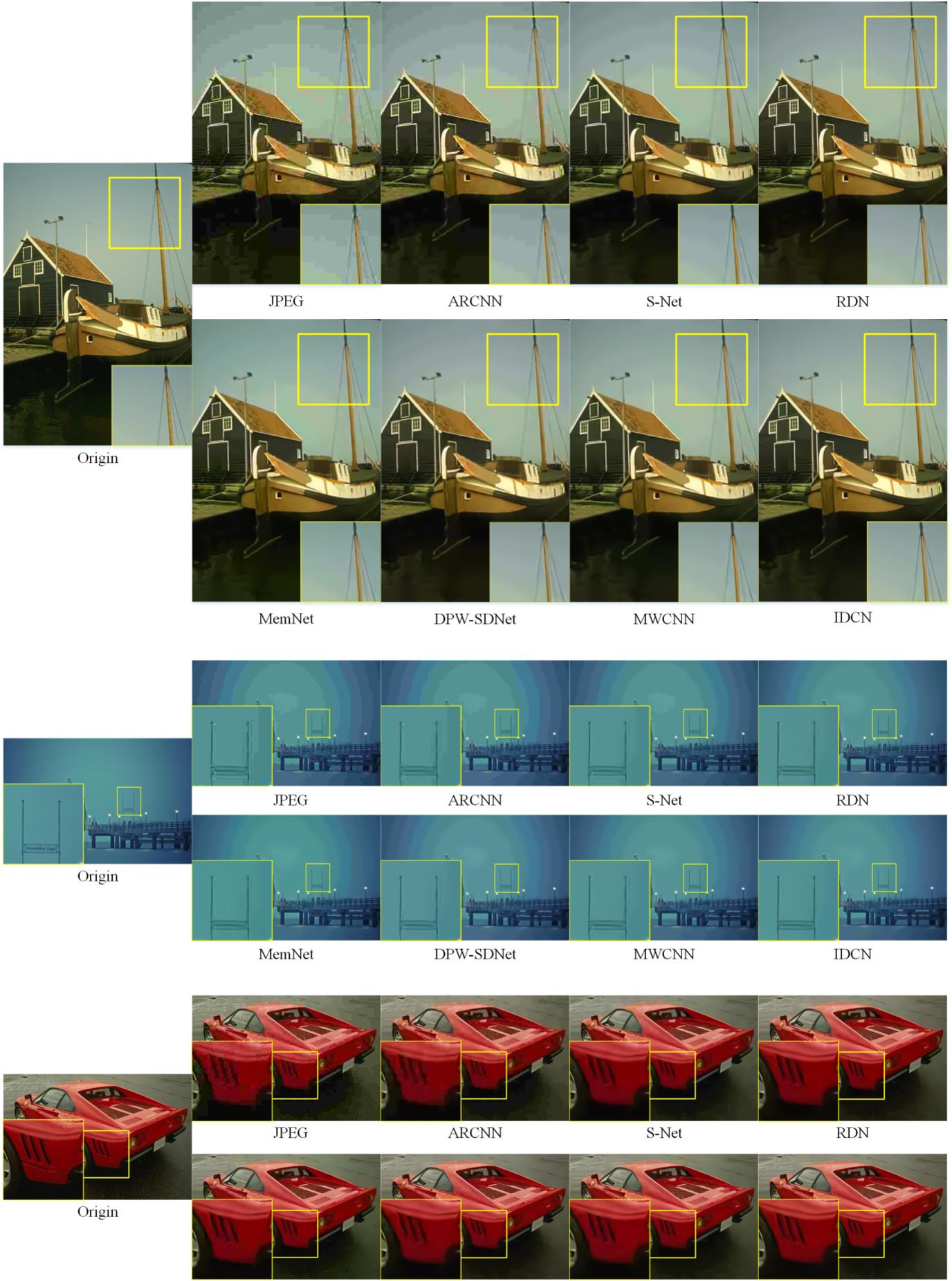 Figure 2 for Implicit Dual-domain Convolutional Network for Robust Color Image Compression Artifact Reduction