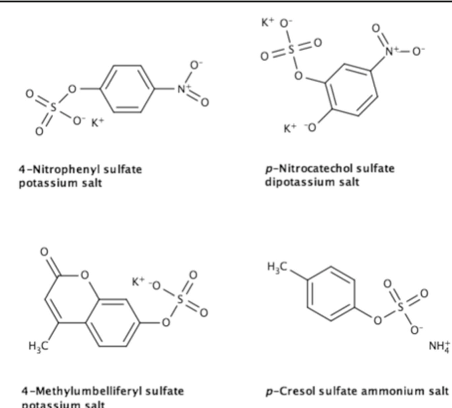 Fig. 2 Substrates used for the determination of arylsulfatase activity