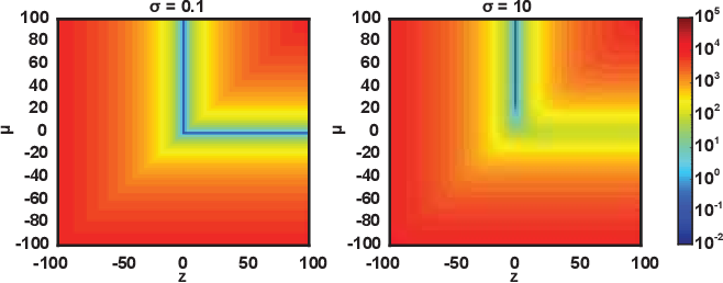 Figure 2 for Robust Trajectory Optimization over Uncertain Terrain with Stochastic Complementarity