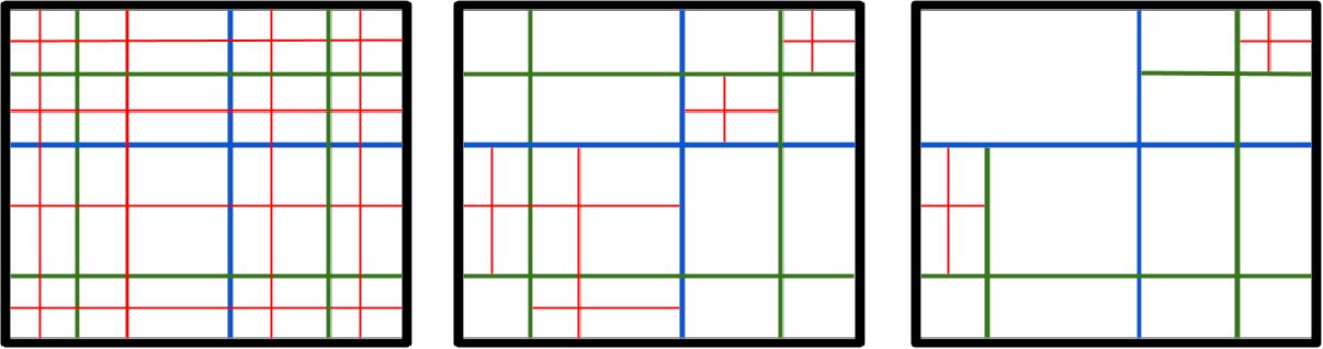 Figure 1 for Efficient Algorithms for Multidimensional Segmented Regression