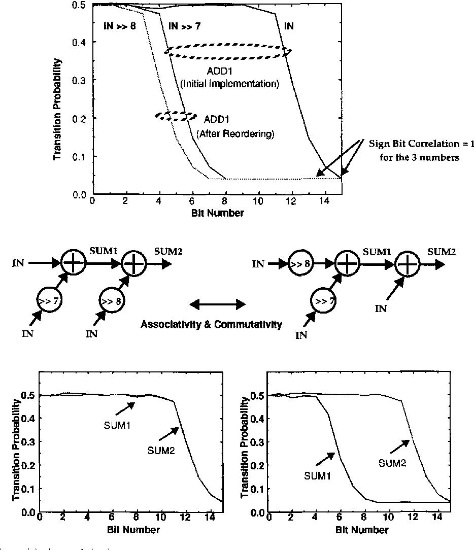 Minimizing Power Consumption In Digital Cmos Circuits Semantic Scholar Figure 17 Logic Diagram Of The Sequential Circuit