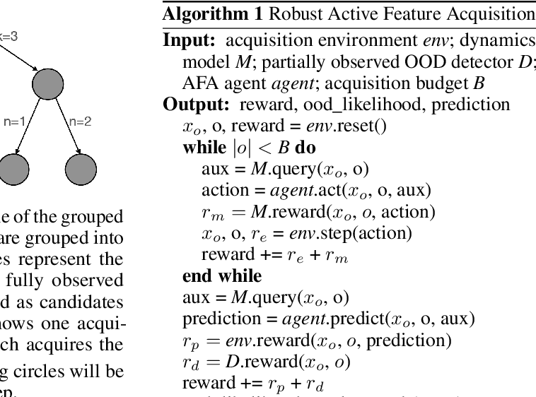 Figure 1 for Towards Robust Active Feature Acquisition