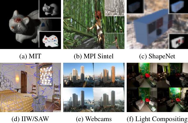 Figure 2 for Unsupervised Deep Single-Image Intrinsic Decomposition using Illumination-Varying Image Sequences