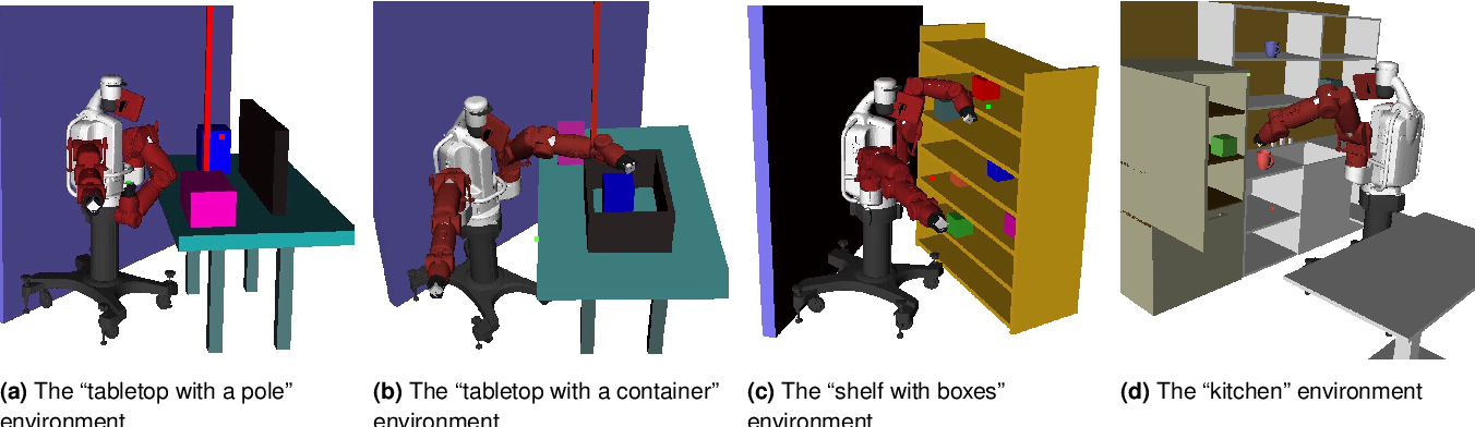 Figure 1 for Fast-reactive probabilistic motion planning for high-dimensional robots