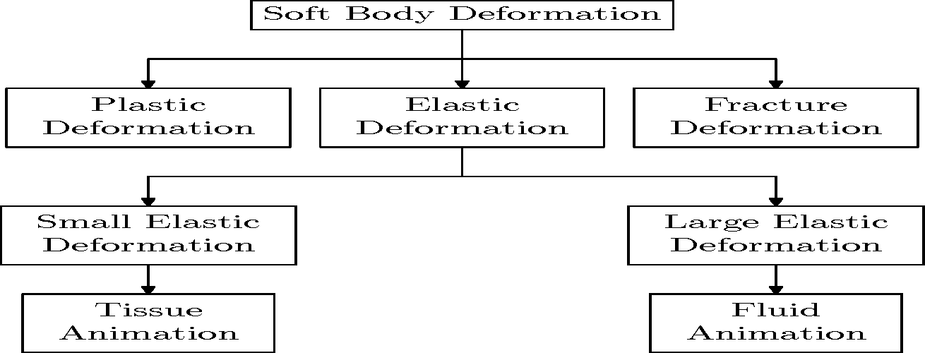 PDF] Feynman Algorithm Implementation for Comparison with