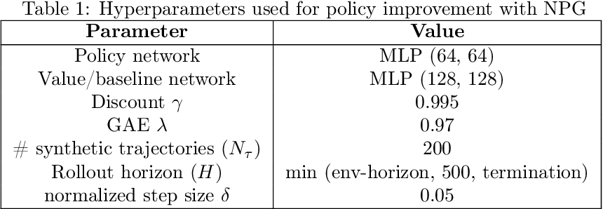 Figure 2 for A Game Theoretic Framework for Model Based Reinforcement Learning