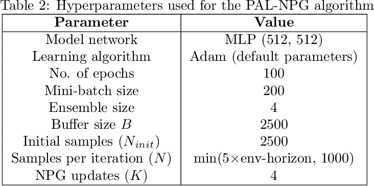Figure 4 for A Game Theoretic Framework for Model Based Reinforcement Learning