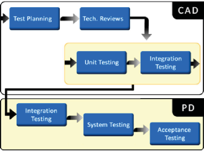 Software Product Lines System Test Case Tool A Proposal Semantic