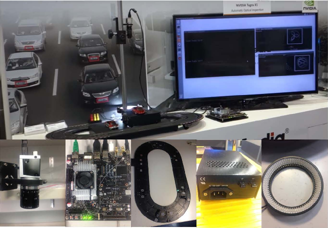 A Real Time Object Recognition and Counting System for Smart