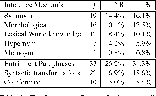Table 4 from Definition and Analysis of Intermediate