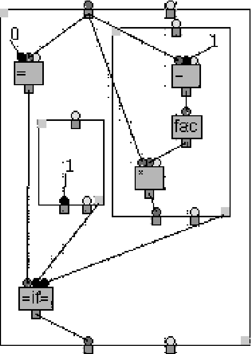 Figure 1 from Full Metal Jacket : A Pure Visual Dataflow Language ...