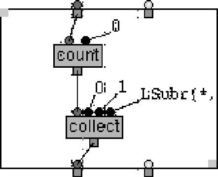 Figure 2 from Full Metal Jacket : A Pure Visual Dataflow Language ...
