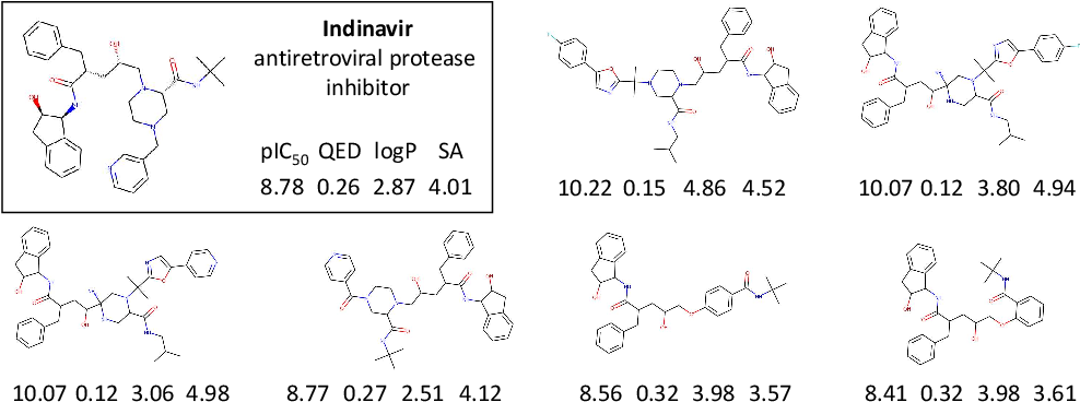 Figure 3 for Evening the Score: Targeting SARS-CoV-2 Protease Inhibition in Graph Generative Models for Therapeutic Candidates
